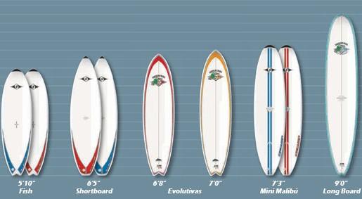 elegir-mi-tabla-surf-515x283