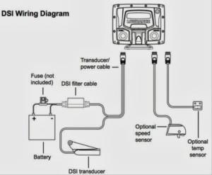 intalacion del transductor de popa