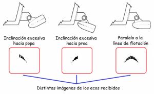 transductor de popa montaje