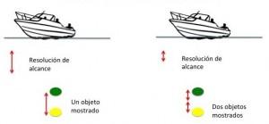 resolucion de sonda para pescar